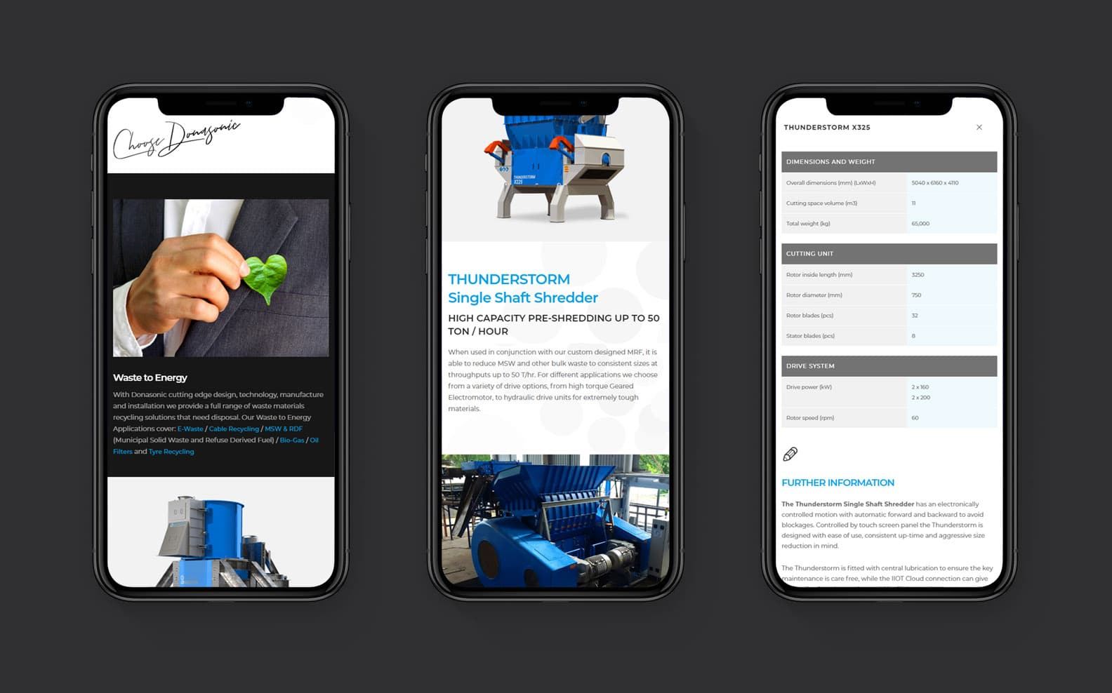 Mobile Responsive Web Design - iPhone Screens