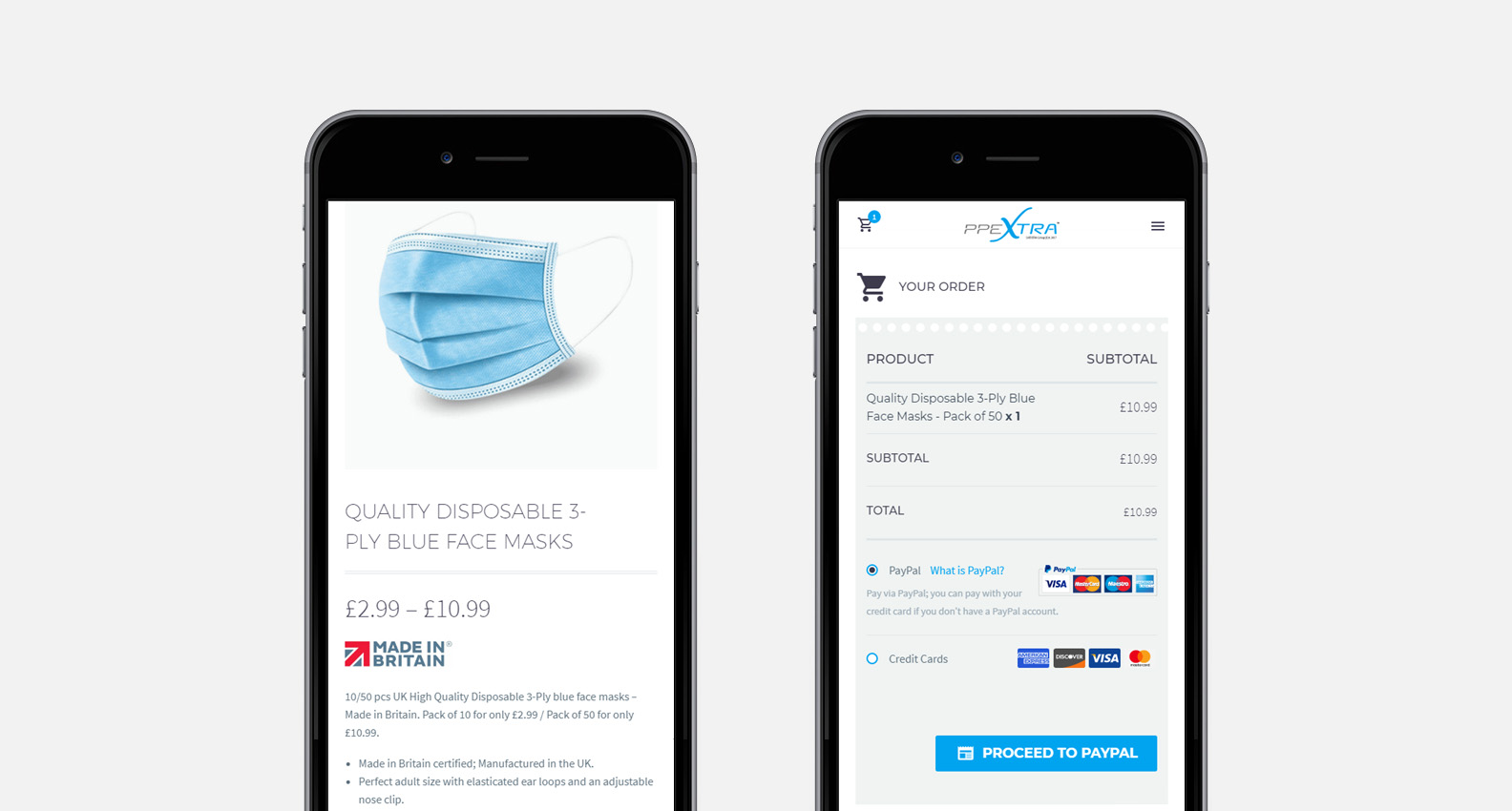 Mobile Friendly Website Development for the PPEXtra eCommerce Website